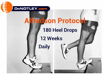 Achilles tendonitis protocol