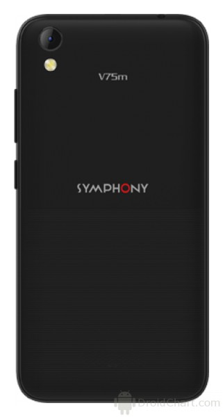Image result for Symphony v75m