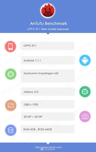 Oppo R11 Antutu Benchmark listing