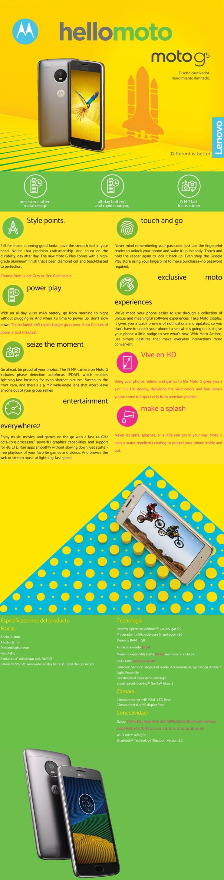 Moto G5 Poster