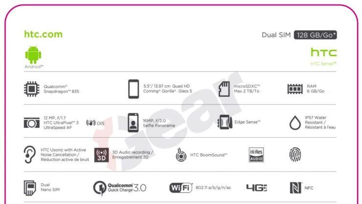 HTC U Specs