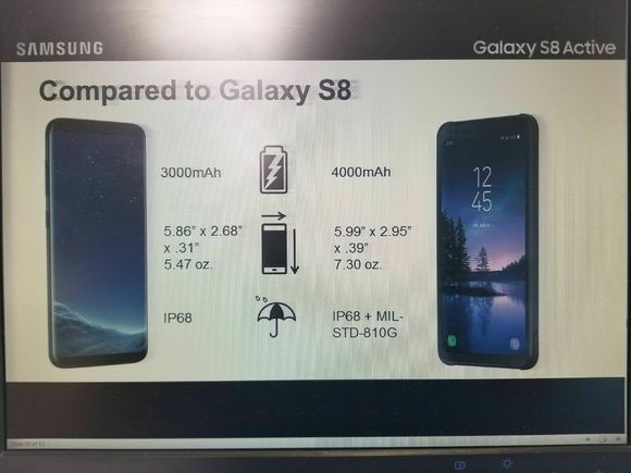 Galaxy S8 Active Specs