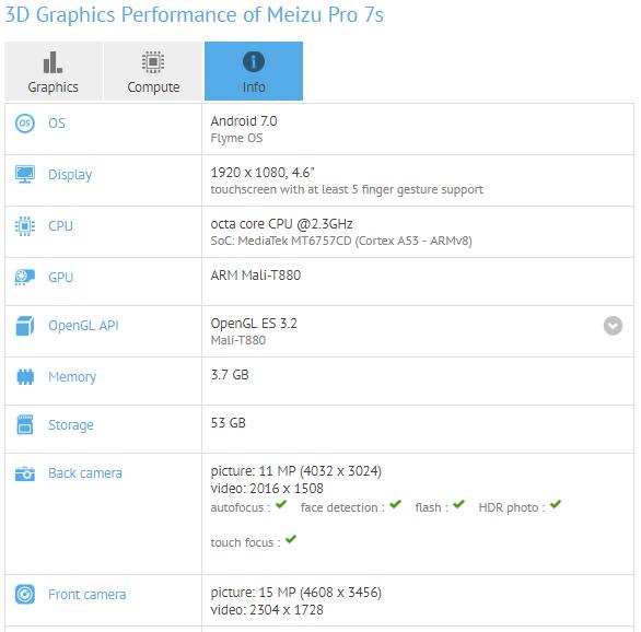 Meizu Pro 7s GFXBench