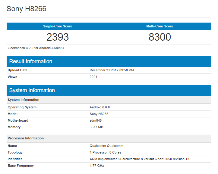 Sony H8266 geekbench