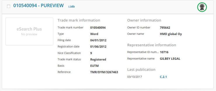 Nokia PureView trademark