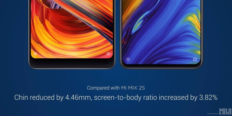 Xiaomi Mi Mix 3 launched with bezel-less design & up to 10GB RAM 2