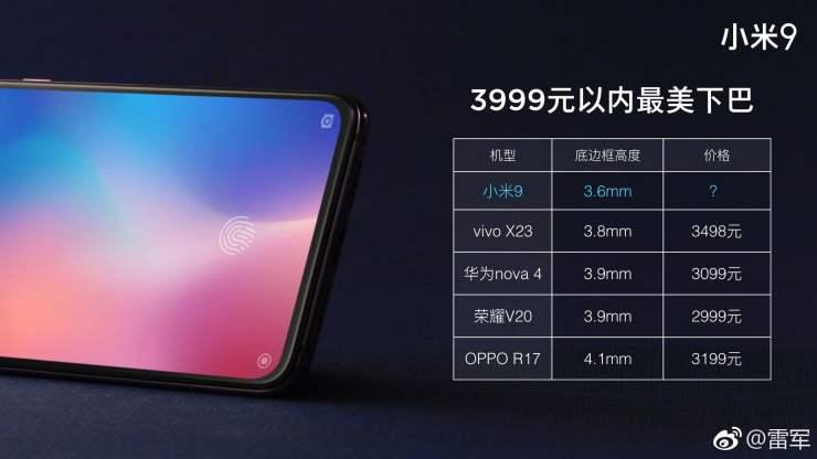 Xiaomi Mi 9 has a 40% narrower chin than the Mi 8