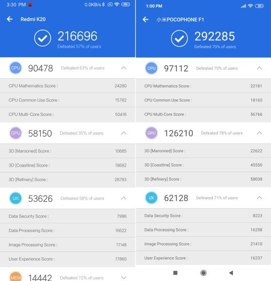 Snapdragon 730 vs Snapdragon 845 AnTuTu Scores