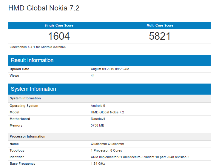 Nokia 7.2 on Geekbench