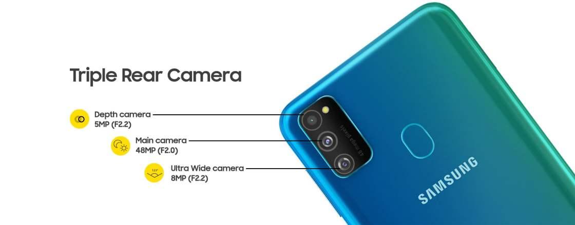 Samsung Galaxy M30s Rear Cameras