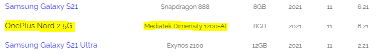 OnePlus Nord 2 on AI Benchmark