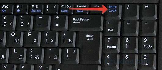 Kombinasi papan kekunci keyboard.