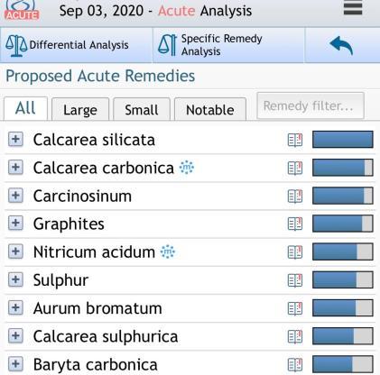 Repertorization of symptoms: Calcarea Carbonica is the best match