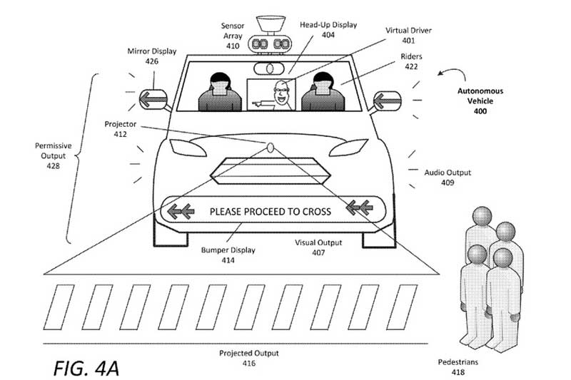 Uber Autonomous Car Patent Fig 4A