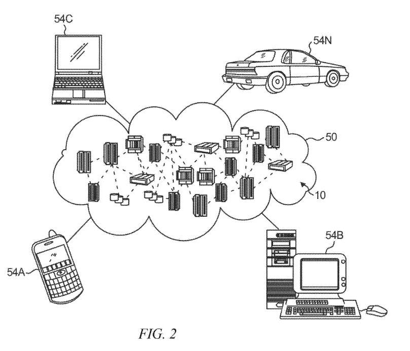 Patent For Personality Sharing Among Drones In A Swarm
