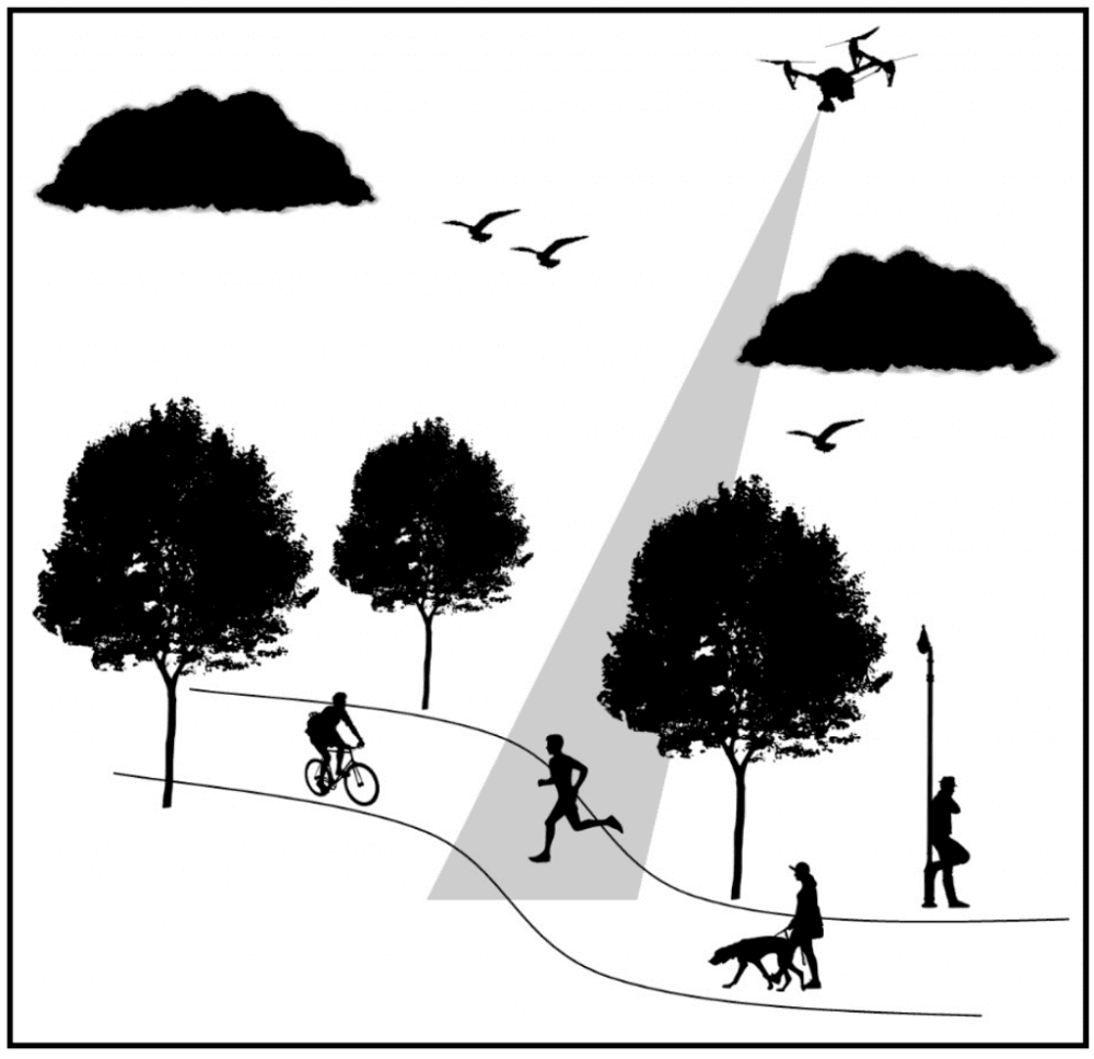 The quality of drone-recorded footage is susceptible to a number of factors, such as the height of the drone itself, as well as ambient conditions. In addition, such footage might be further hindered by obstacles at ground level such as trees and bystanders, as well as the movement of the target themselves.