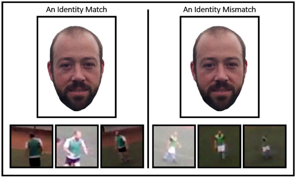 Example stimuli used by Bindemann et al. [47]. The left panel represents an identity match, whereby the high-quality digital photograph shows the same person as depicted in the three images extracted from the drone camera that are shown underneath. Conversely, the right panel depicts an identity mismatch, whereby the high-quality digital photograph depicts a different person to the one shown in the three images below.