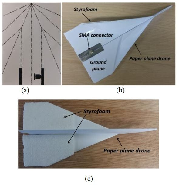Photograph of (a) printed planar photo paper sheet (b) the origami paper drone and (c) front view of the drone
