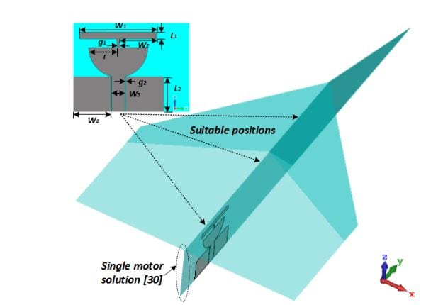 Configuration of the realized optimized paper plane drone .