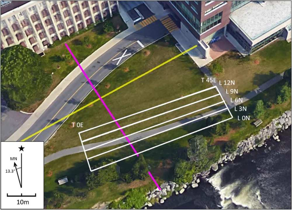 Carleton campus survey grid. The positions of the profile (L 0N, L 3N, L 6N, and L 12N) and tie (T 0E and T 45E) lines (white), a subsurface storm sewer (purple), and a gas pipeline (yellow) are marked. Gridlines were oriented with respect to magnetic north (MN) at 13.3° W declination from the orientation of geographical north (star). Background image source: Google Earth.
