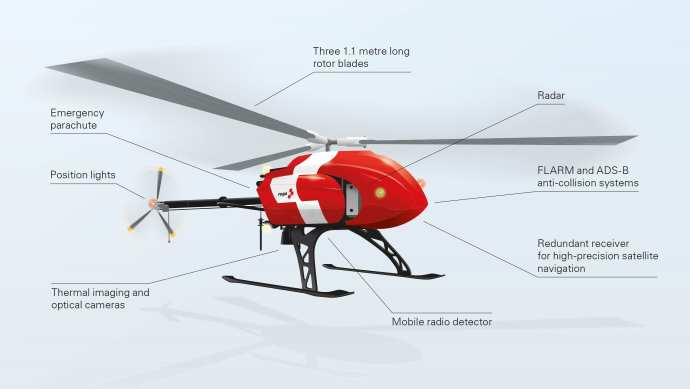 Rega-Drohne_Features_EN