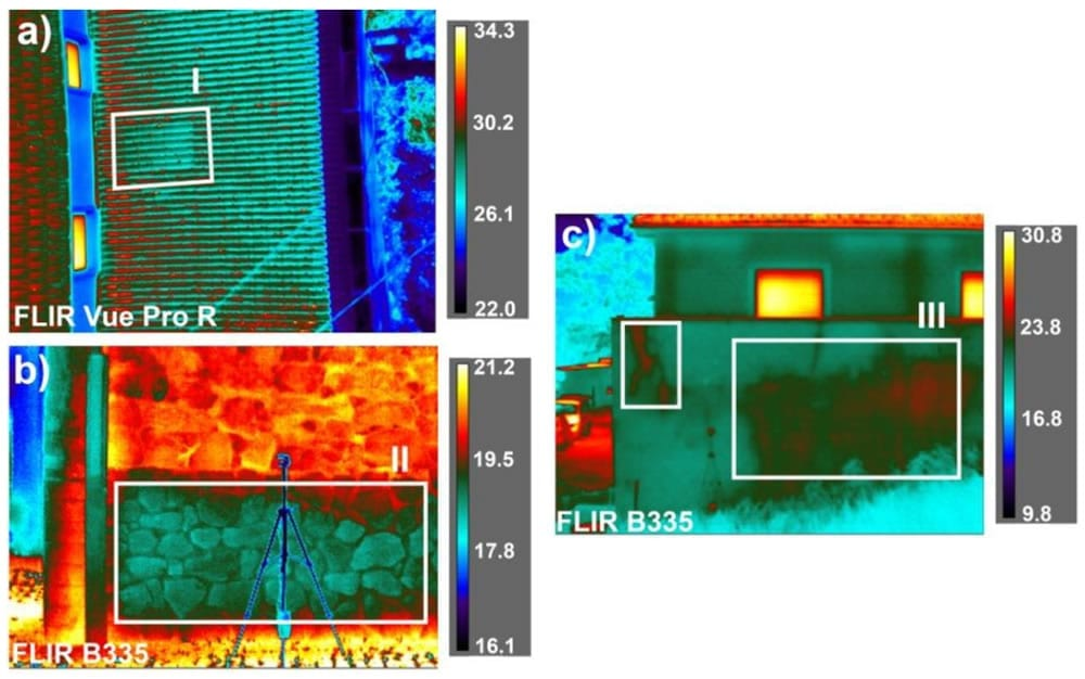 Sample thermal inspection images of the building from the exterior: (a) Aerial image of the roof from the drone with the FLIR Vue Pro R and (b) and (c) two images for wall inspection taken with the FLIR B335. Some detected thermal anomalies are highlighted: (I) a recently replaced group of roof tiles, (II) different coverings of the Southwest façade, and (III) water filtration through wall cracks in the Southeast façade. The temperature scale is in °C.