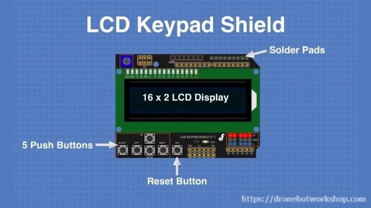 LCD Keypad Shield Layout