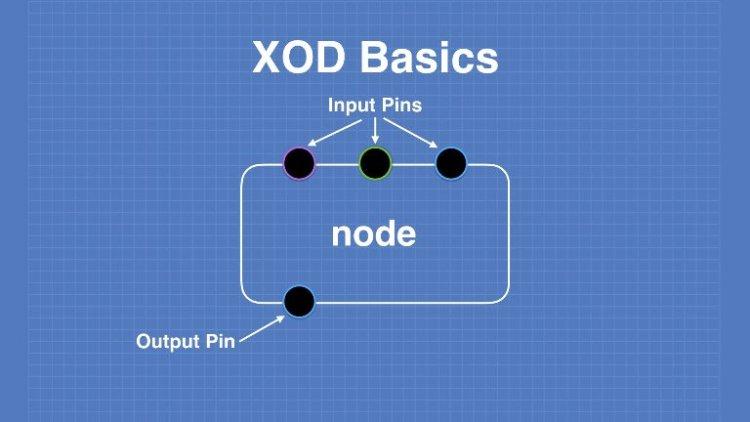 XOD Node Basics