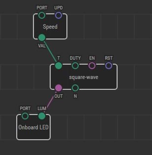XOD Pot to Square Wave T Input