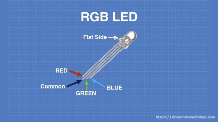 RGB LED Pinout Diagram