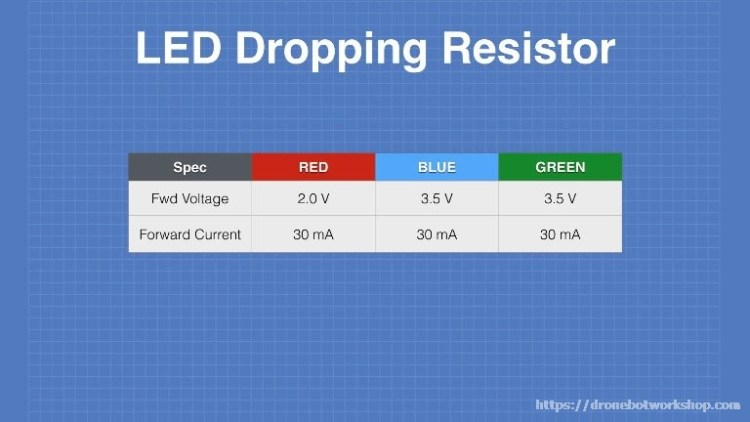 RGB LED Specifications