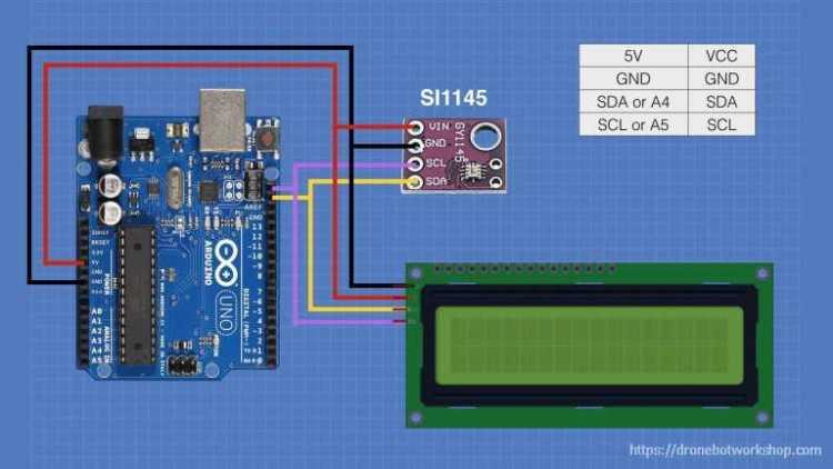 Arduino UV Meter Hookup
