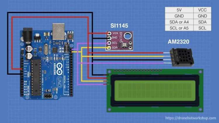 Arduino UV Meter with Temperature and Humidity Hookup