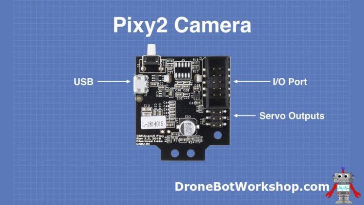 Pixy2 Connectors