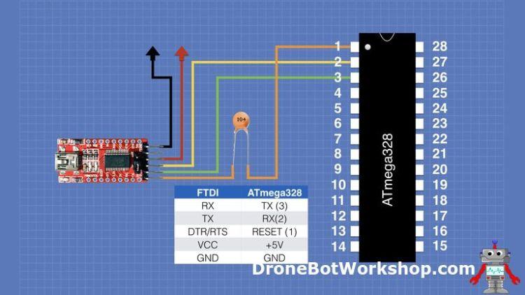 From Arduino To Atmega328