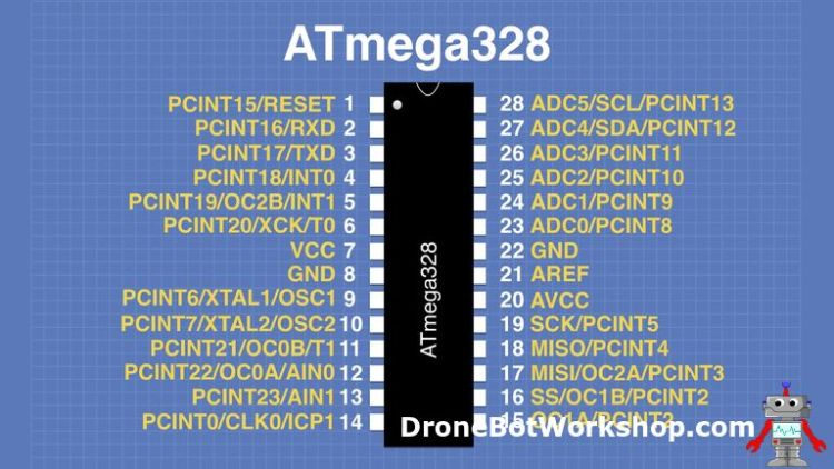 ATmega328 Pin Functions