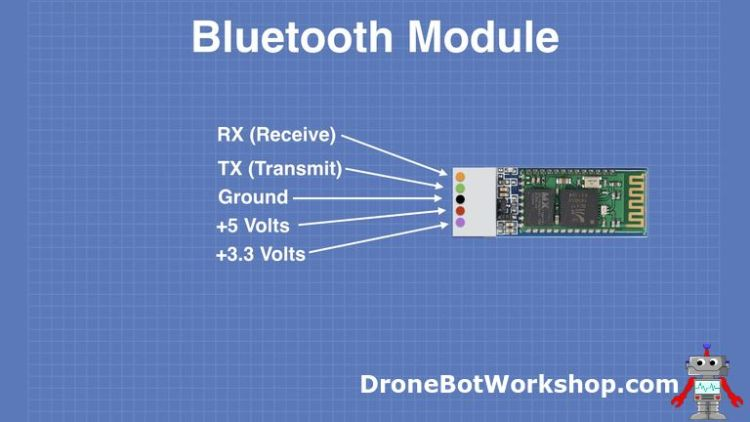 Bluetooth Module Connections