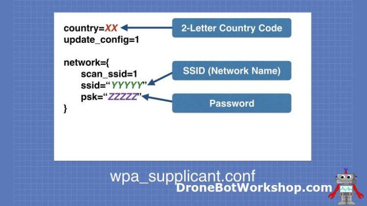 wpa_supplicant,conf File Format