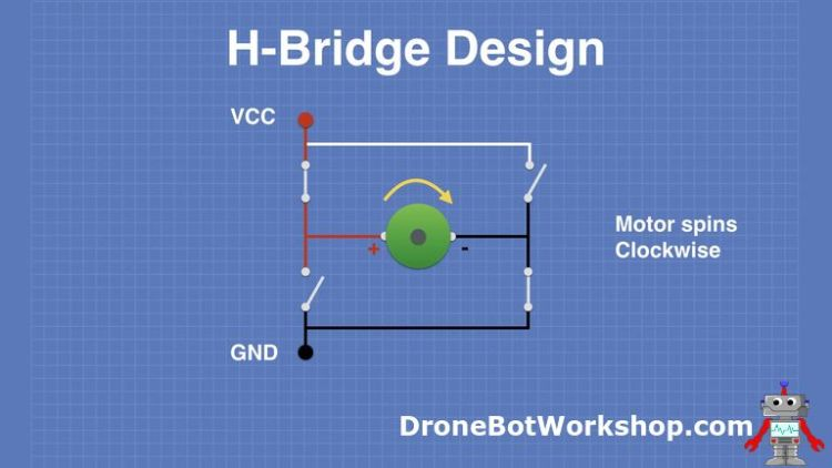 H-Bridge Design Clockwise
