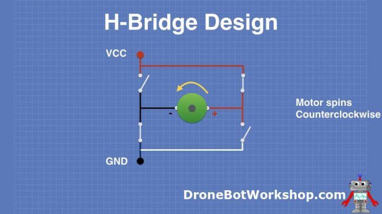 H-Bridge Design Counterclockwise