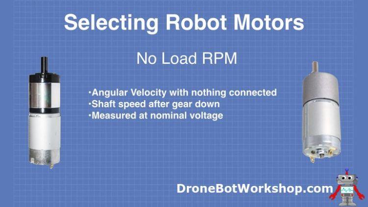 No-Load RPM