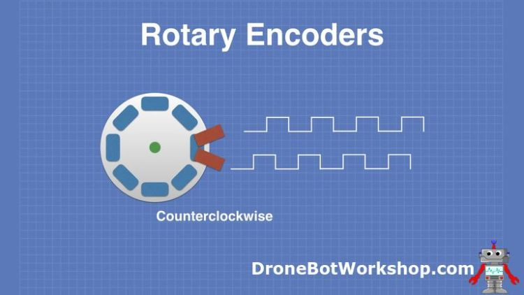 Rotary Encoder Operation - CCW