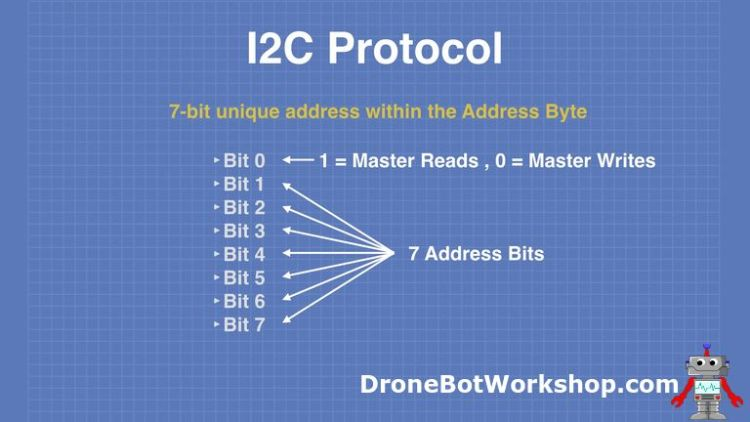 I2C Part 2 – Build an I2C Sensor   DroneBot Workshop