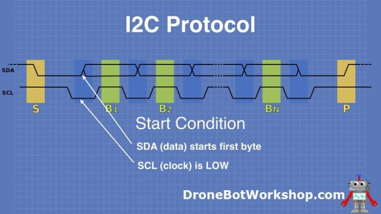 I2C Protocol Start Condition 2