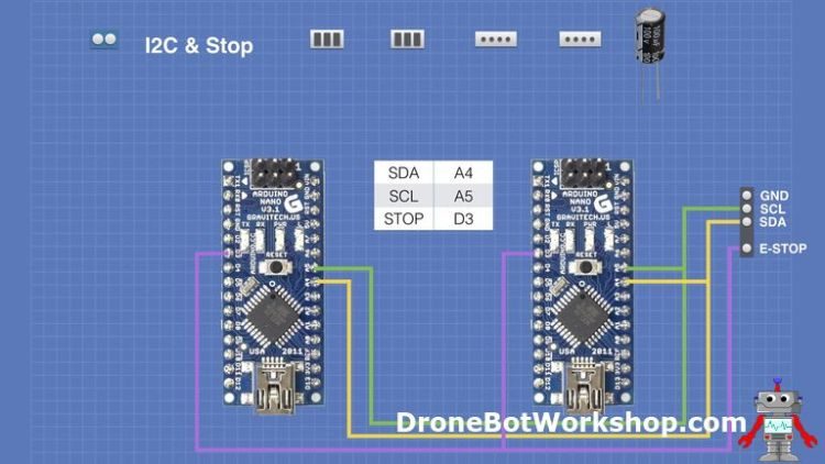 Motor Controller I2C and Stop