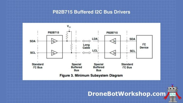 P82B715 I2C Buffered Drivers