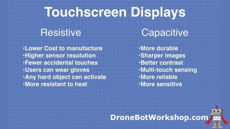 Resistive vs Capacitive Touchscreens
