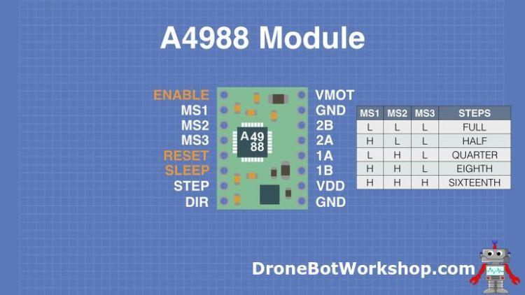 A4988 stepper module