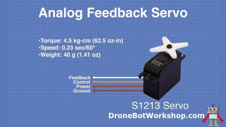 S1213 Analog Feedback Servo Motor