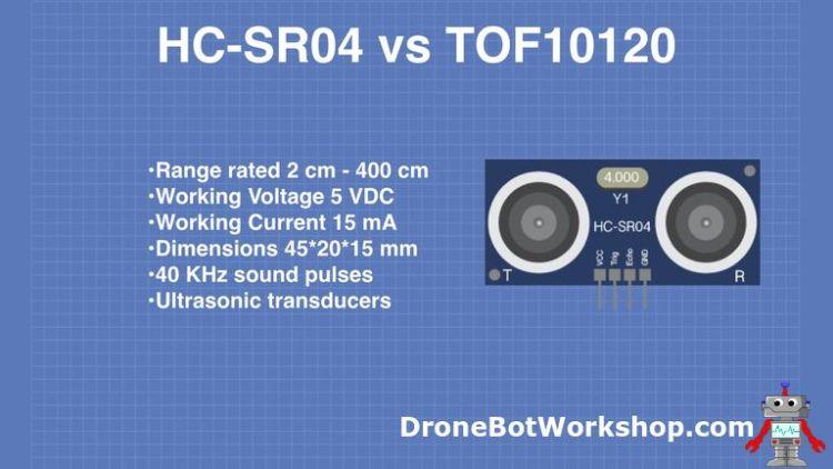HC-SR04 features